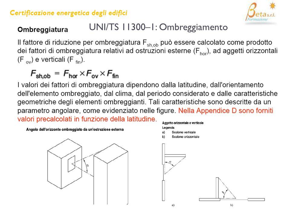 UNI/TS 11300–1: Ombreggiamento