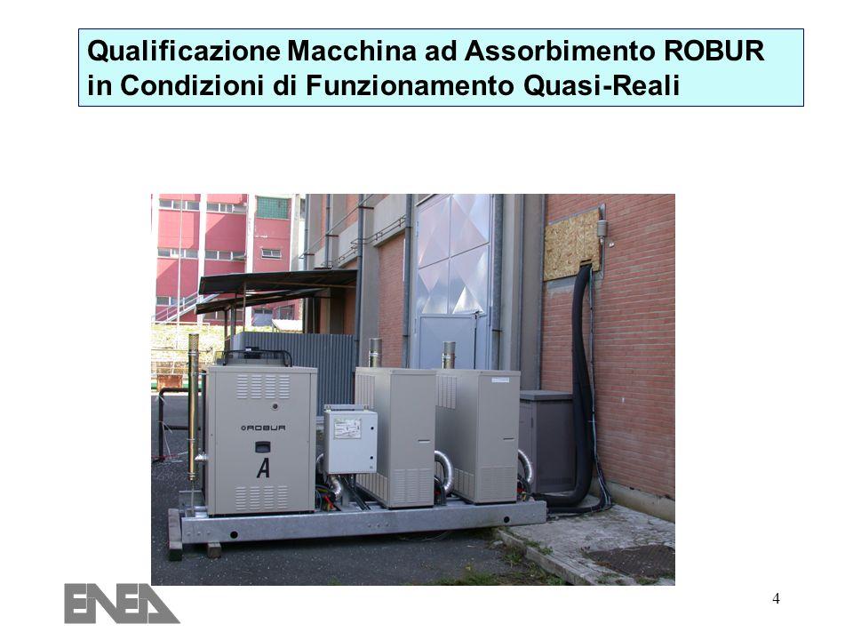 Qualificazione Macchina ad Assorbimento ROBUR in Condizioni di Funzionamento Quasi-Reali