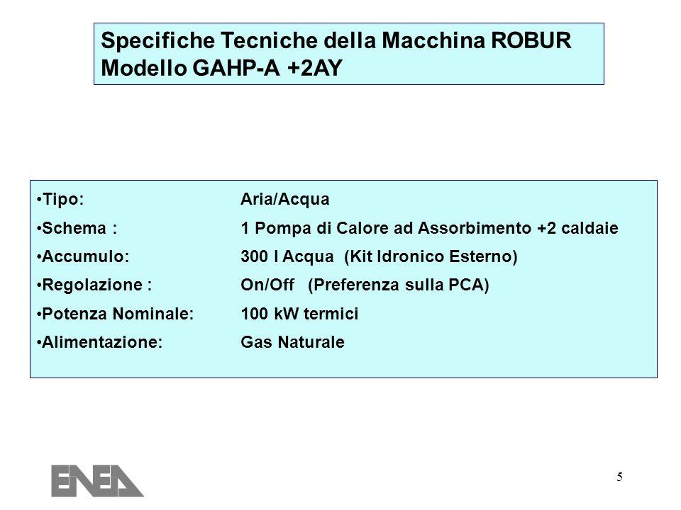 Specifiche Tecniche della Macchina ROBUR Modello GAHP-A +2AY