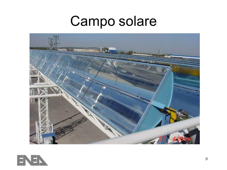 Campo solare