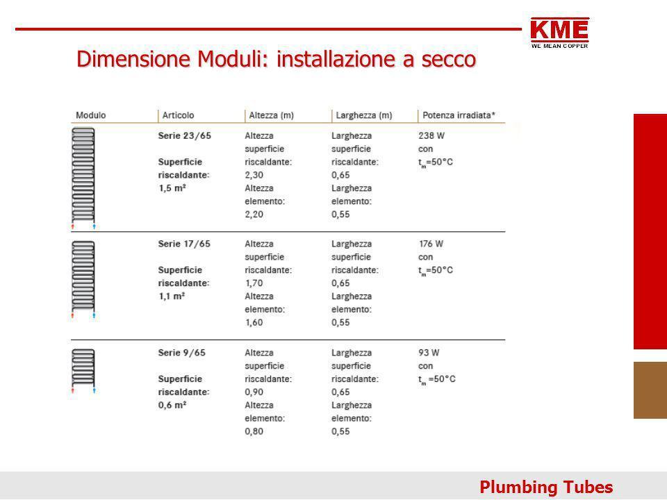 Dimensione Moduli: installazione a secco