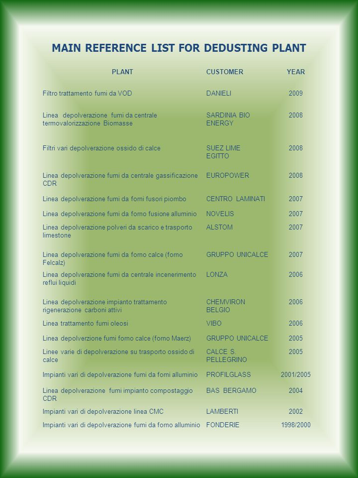 MAIN REFERENCE LIST FOR DEDUSTING PLANT