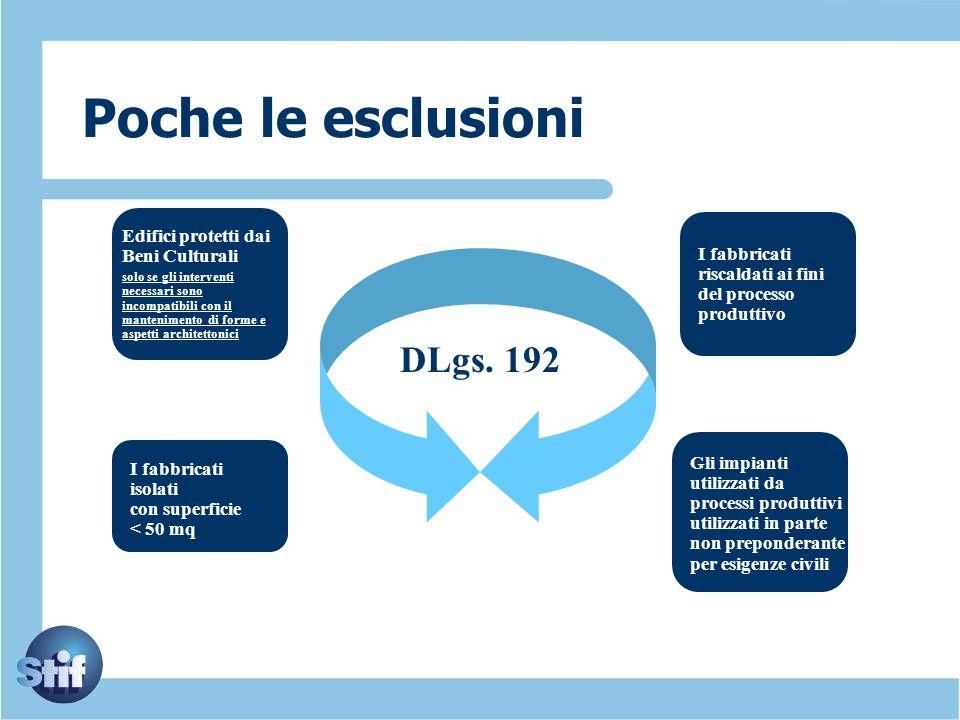Poche le esclusioni DLgs. 192 Edifici protetti dai Beni Culturali