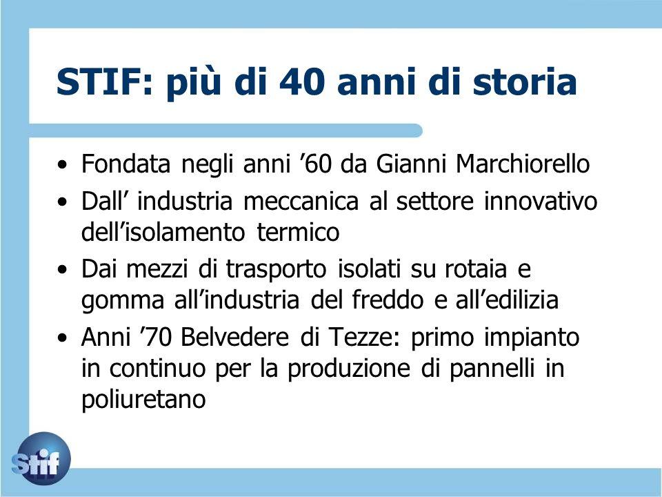 STIF: più di 40 anni di storia