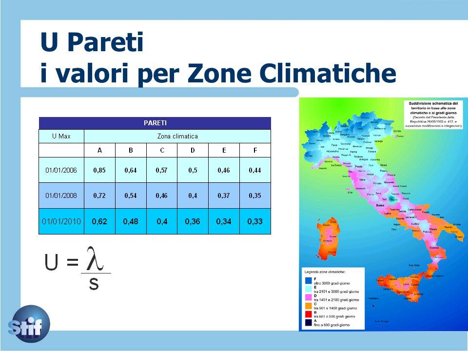 U Pareti i valori per Zone Climatiche