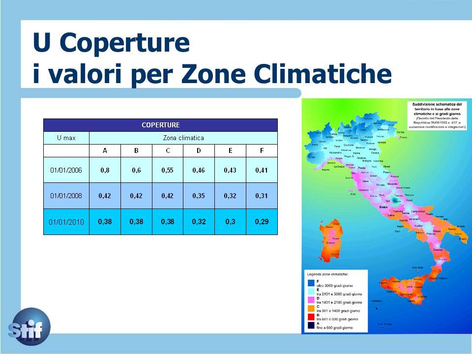 U Coperture i valori per Zone Climatiche