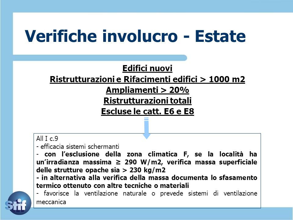Verifiche involucro - Estate