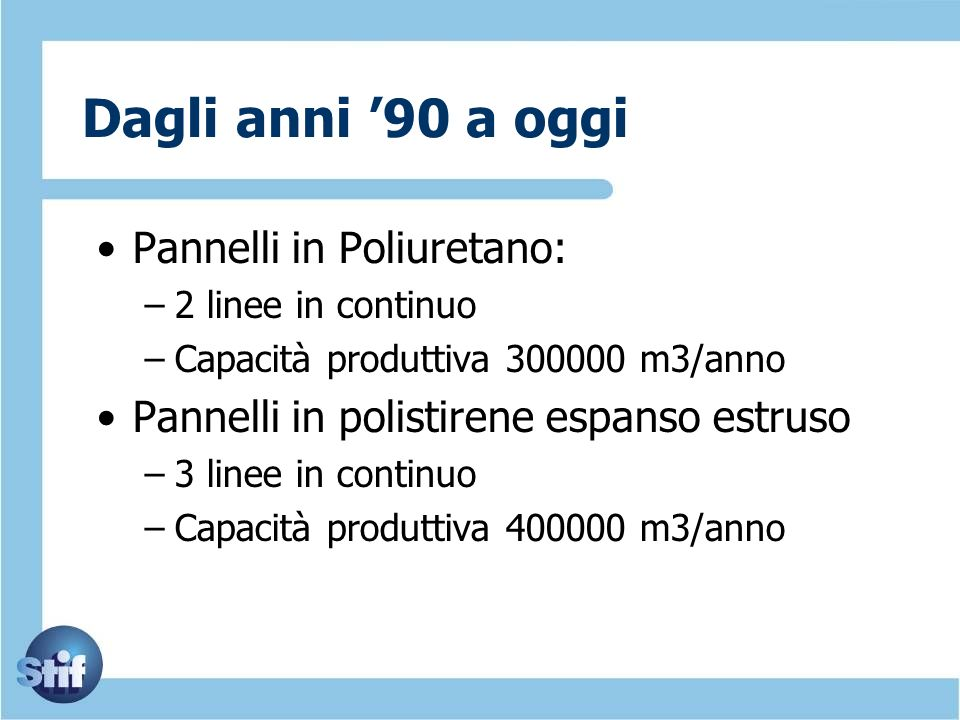 Dagli anni '90 a oggi Pannelli in Poliuretano: