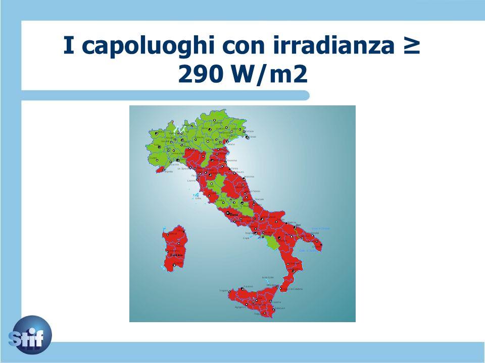 I capoluoghi con irradianza ≥ 290 W/m2