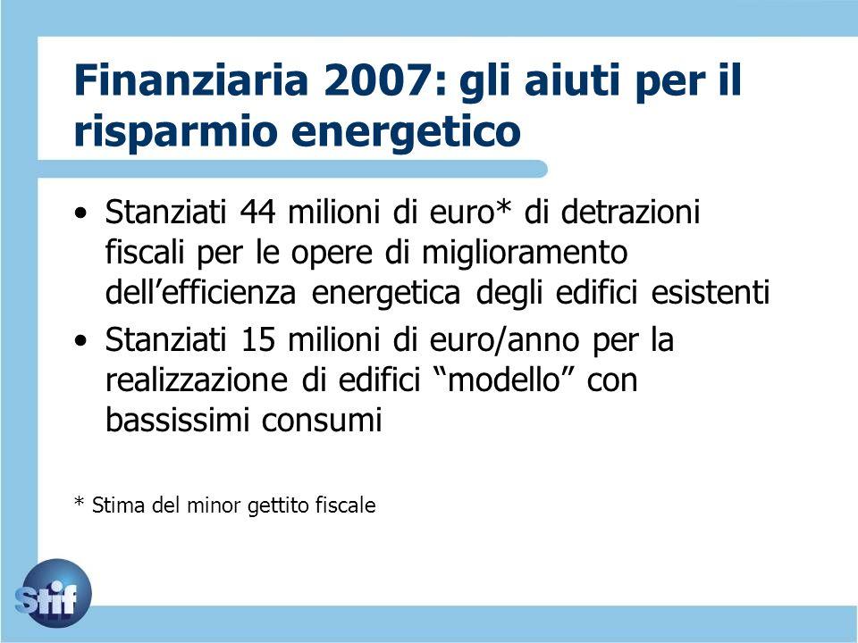 Finanziaria 2007: gli aiuti per il risparmio energetico