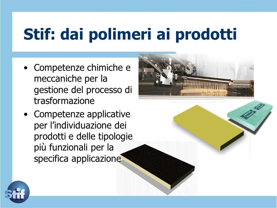 Stif: dai polimeri ai prodotti