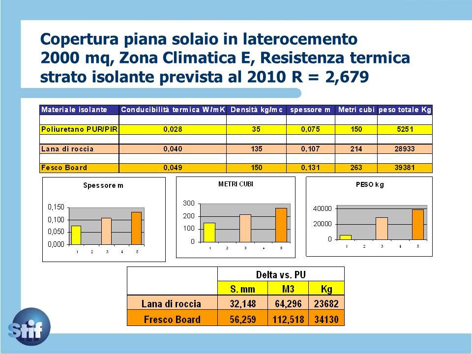Copertura piana solaio in laterocemento 2000 mq, Zona Climatica E, Resistenza termica strato isolante prevista al 2010 R = 2,679