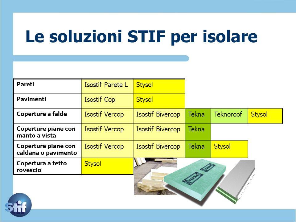 Le soluzioni STIF per isolare