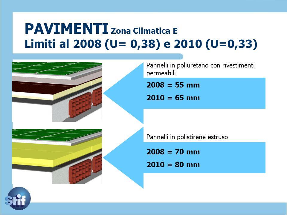 PAVIMENTI Zona Climatica E Limiti al 2008 (U= 0,38) e 2010 (U=0,33)