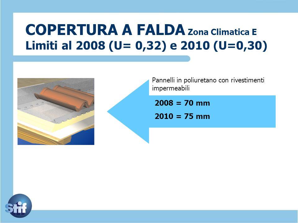 COPERTURA A FALDA Zona Climatica E Limiti al 2008 (U= 0,32) e 2010 (U=0,30)