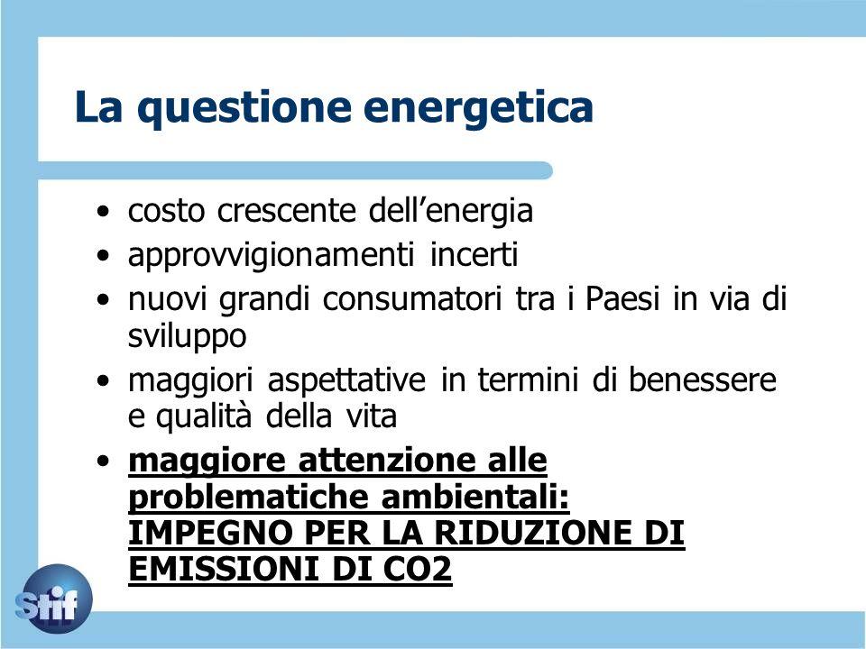 La questione energetica
