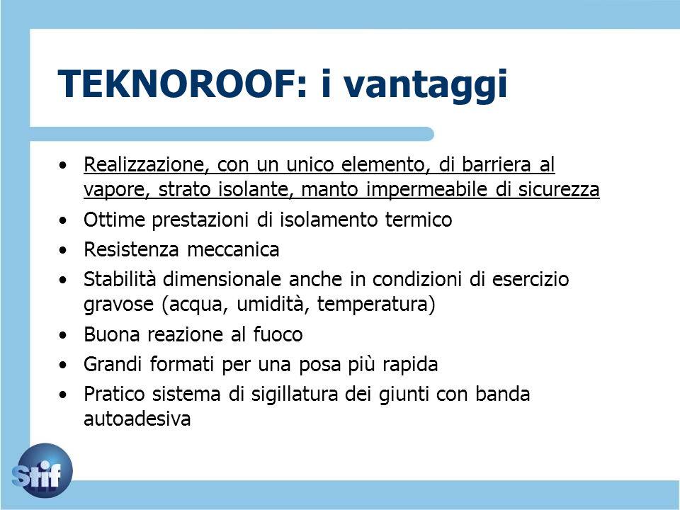 TEKNOROOF: i vantaggiRealizzazione, con un unico elemento, di barriera al vapore, strato isolante, manto impermeabile di sicurezza.