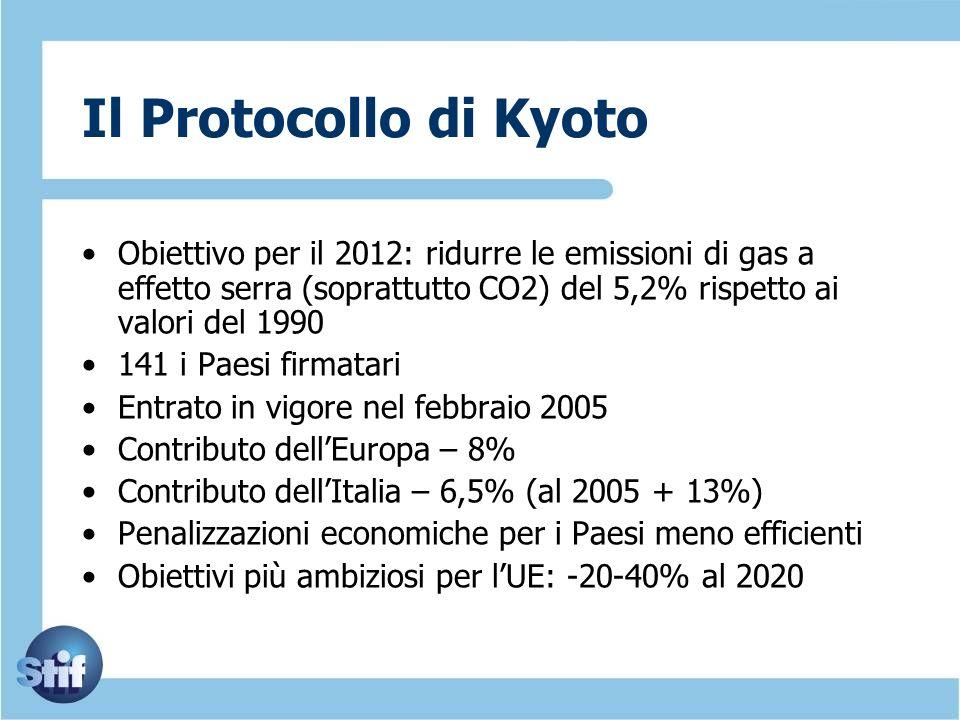 Il Protocollo di Kyoto Obiettivo per il 2012: ridurre le emissioni di gas a effetto serra (soprattutto CO2) del 5,2% rispetto ai valori del 1990.
