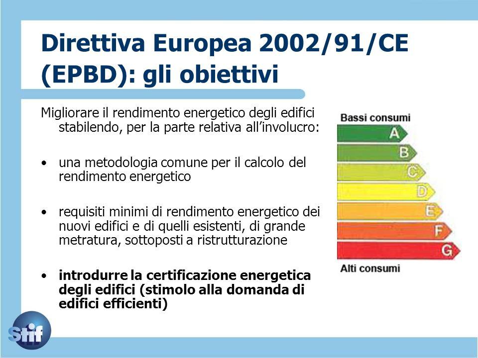 Direttiva Europea 2002/91/CE (EPBD): gli obiettivi