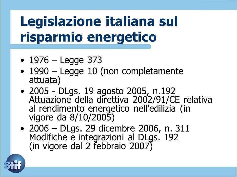 Legislazione italiana sul risparmio energetico