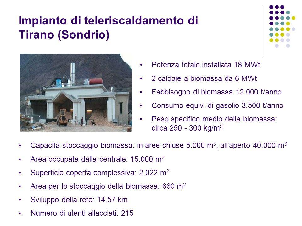 Impianto di teleriscaldamento di Tirano (Sondrio)