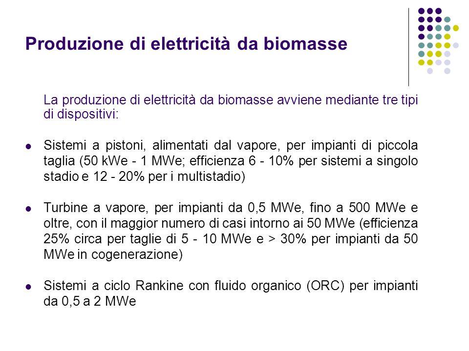 Produzione di elettricità da biomasse