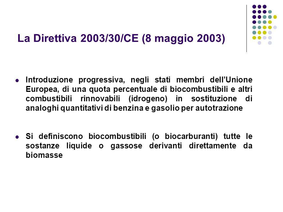 La Direttiva 2003/30/CE (8 maggio 2003)