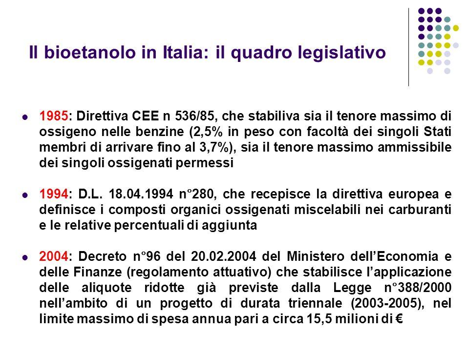 Il bioetanolo in Italia: il quadro legislativo