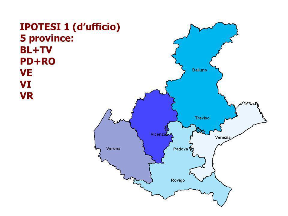 IPOTESI 1 (d'ufficio) 5 province: BL+TV PD+RO VE VI VR