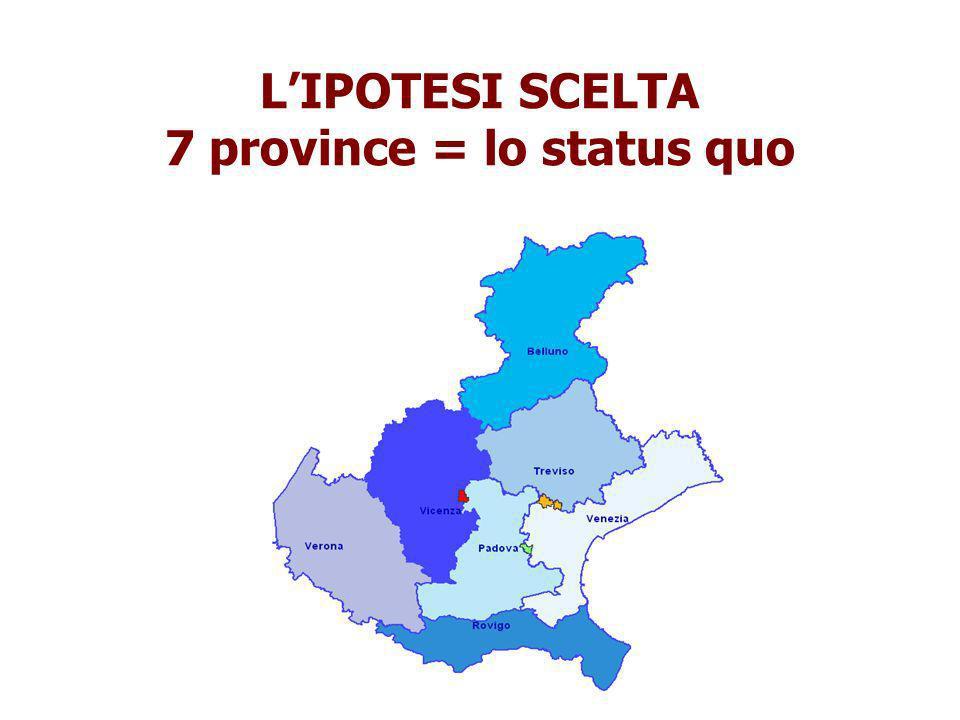 L'IPOTESI SCELTA 7 province = lo status quo