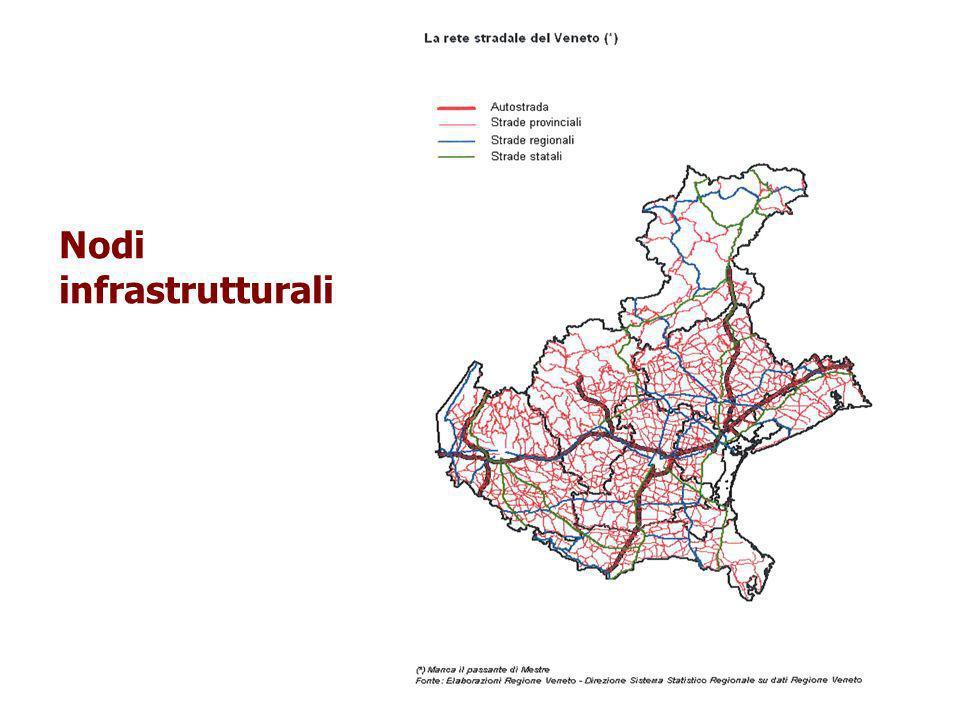 Nodi infrastrutturali