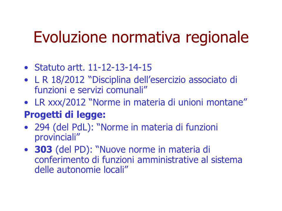 Evoluzione normativa regionale