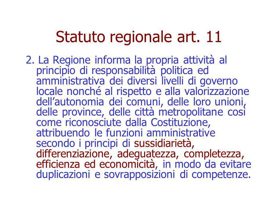 Statuto regionale art. 11