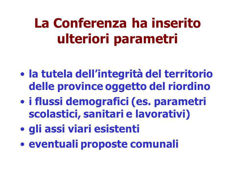 La Conferenza ha inserito ulteriori parametri