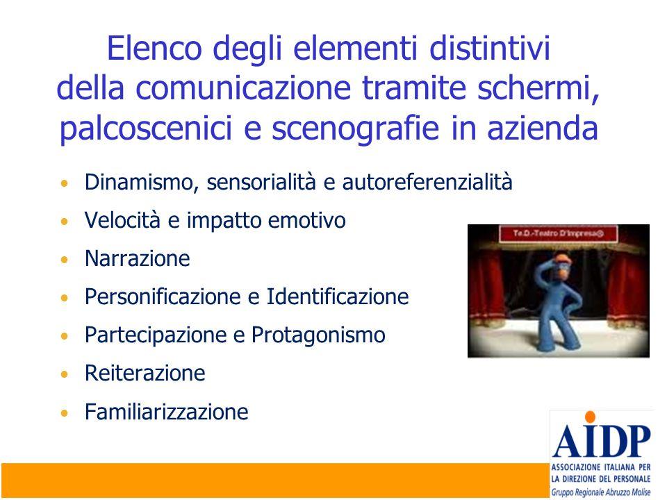 Elenco degli elementi distintivi della comunicazione tramite schermi, palcoscenici e scenografie in azienda