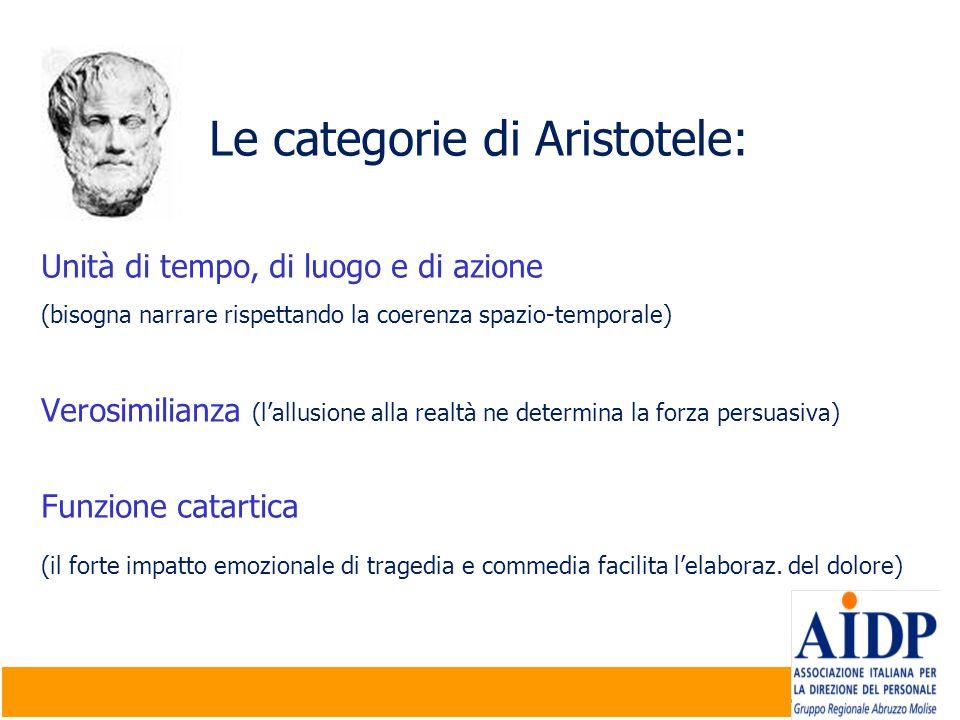 Le categorie di Aristotele:
