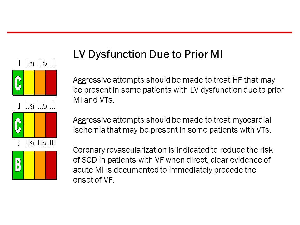 B LV Dysfunction Due to Prior MI