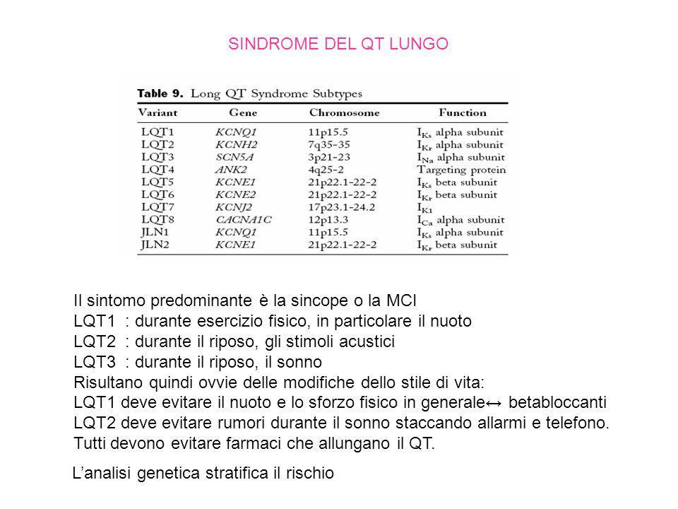 SINDROME DEL QT LUNGO Il sintomo predominante è la sincope o la MCI. LQT1 : durante esercizio fisico, in particolare il nuoto.