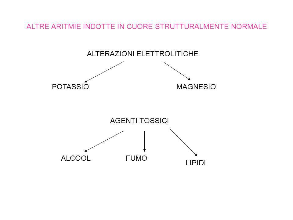 ALTRE ARITMIE INDOTTE IN CUORE STRUTTURALMENTE NORMALE