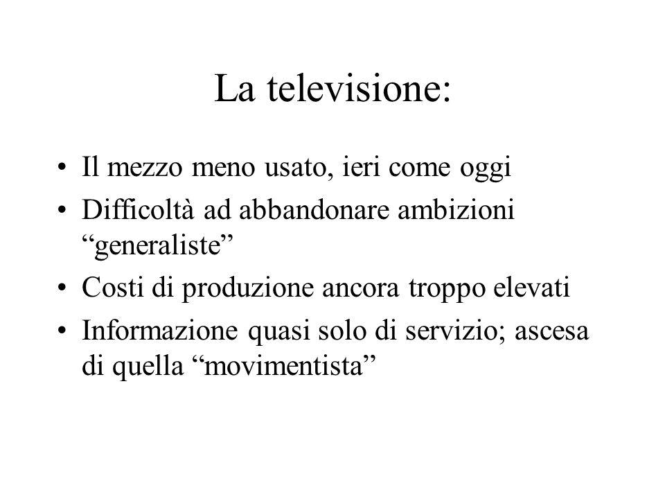 La televisione: Il mezzo meno usato, ieri come oggi