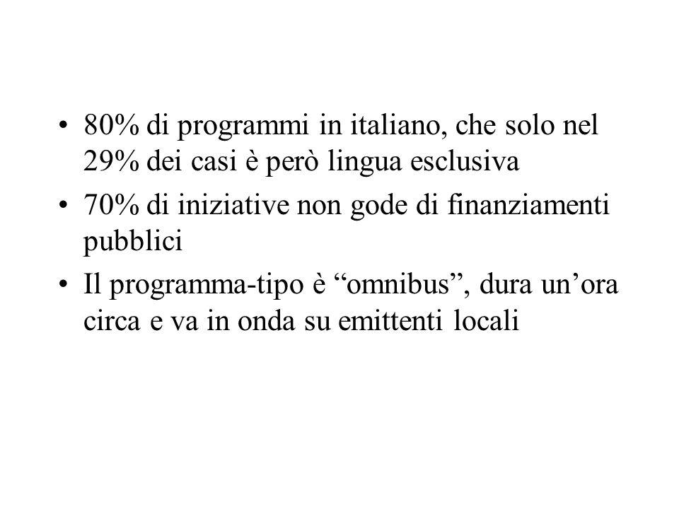 80% di programmi in italiano, che solo nel 29% dei casi è però lingua esclusiva