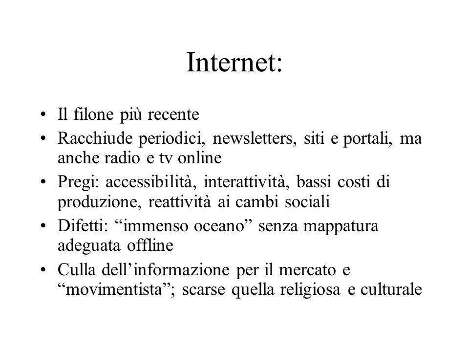 Internet: Il filone più recente
