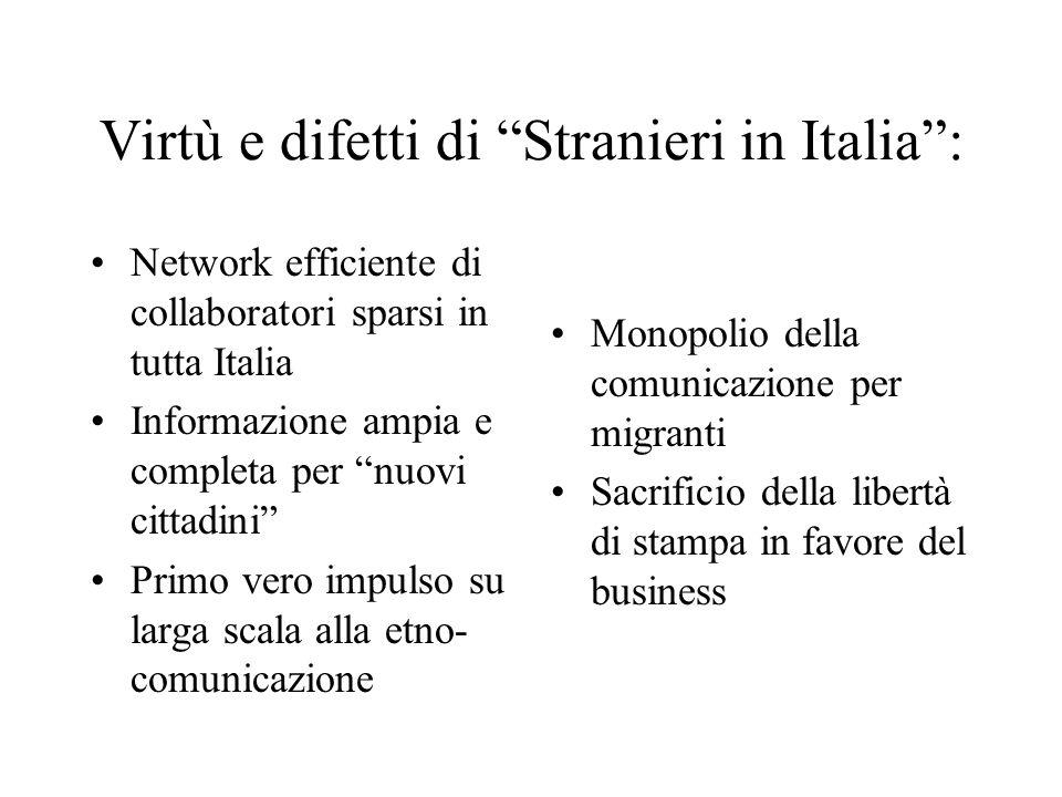 Virtù e difetti di Stranieri in Italia :