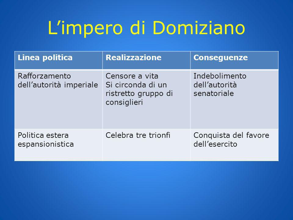 L'impero di Domiziano Linea politica Realizzazione Conseguenze