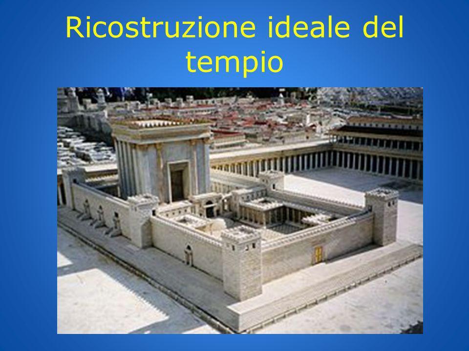Ricostruzione ideale del tempio