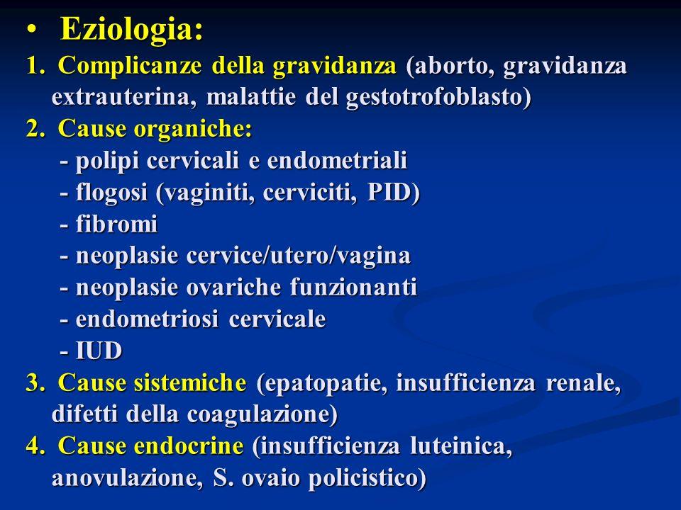 Eziologia: Complicanze della gravidanza (aborto, gravidanza extrauterina, malattie del gestotrofoblasto)