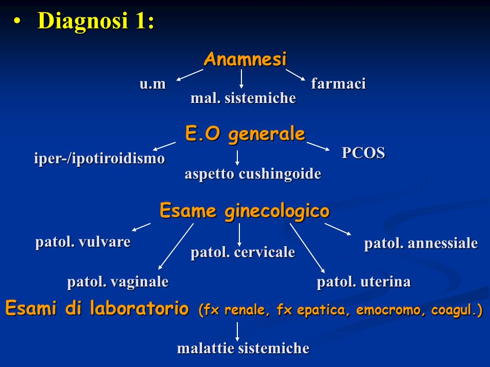 Diagnosi 1: Anamnesi E.O generale Esame ginecologico