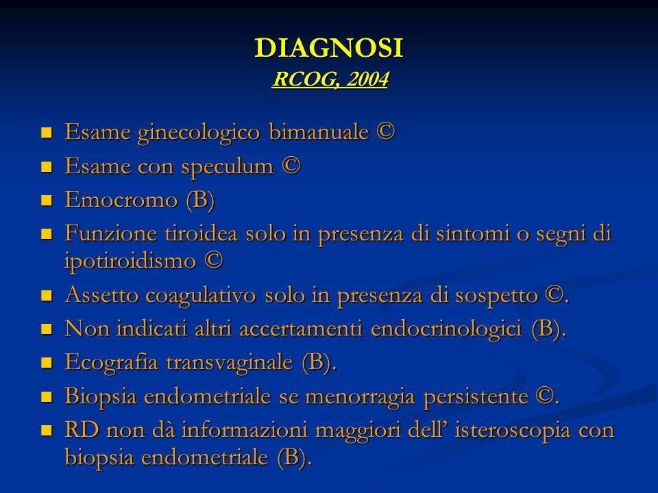 DIAGNOSI RCOG, 2004 Esame ginecologico bimanuale ©