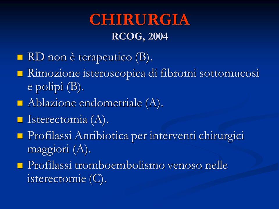 CHIRURGIA RCOG, 2004 RD non è terapeutico (B).