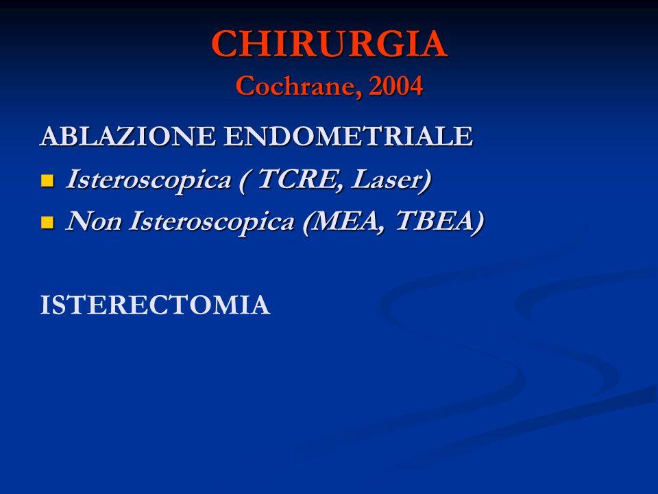 CHIRURGIA Cochrane, 2004 ABLAZIONE ENDOMETRIALE